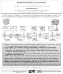 thumnail for DownsWorkflowEvalSEDACDataFinal20140318.pdf