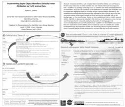 thumnail for Downs2014ImplementingDOIsDataOneMtgFinal20140706.pdf
