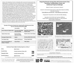 thumnail for DownsAdamo2014IntegratingRSwithSocioeconomicData20141217.pdf