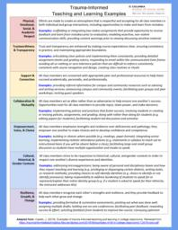 thumnail for Creswell Baez Marquart Garay_Trauma Informed Teaching and Learning Examples_Handout for webinar on trauma-informed teaching and learning online.pdf