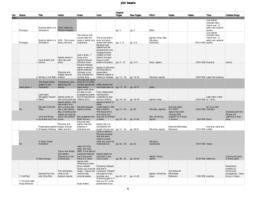 thumnail for BRCD Appendix 1.pdf