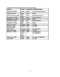 thumnail for erlaa625e_suppdata.pdf