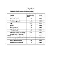 thumnail for Appendix A B C D.pdf