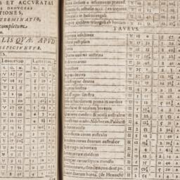 Astronomiae Instauratae Pro...