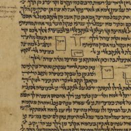 Perush ha-Mishnah la-Rambam...