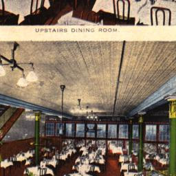 Rigg's Restaurant Up Stairs...
