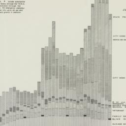Chart: 1933 August 18