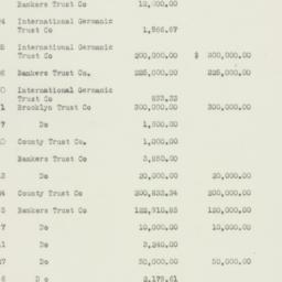 Administrative record : 192...