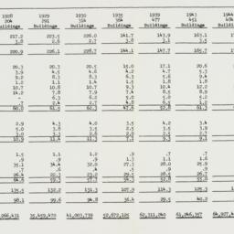 Chart : n.d.