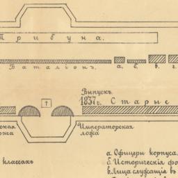 Centennial Seating Diagram
