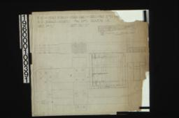 F. S. And scale details of stair rail and panel of first story hall -- plan\, elevation\, F. S. section of finish wall string (main stairway)\, typical apnel detail of first story hall wainscoting (widths vary) : Sheet no. 57\,