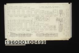 Inch scale and full size details of sashes :Sheet no. 6\,