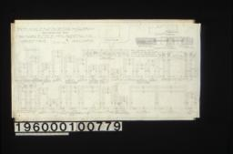 Inch scale and F.S. details of sash :Sheet No. 15\,