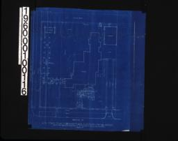 1/8 in. scale plan of grounds :Sheet no. 1.