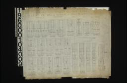 Inch scale and F.S. details of mill made doors :Sheet no. 13,