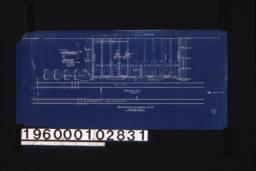 Foundation plan; sect. thro' platforms at ends of building\, sect. thro' dwarf walls\, sect. thro. end walls :1.