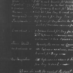 Document, 1776 March n.d.
