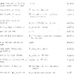 Handouts, 1947-11-18. The P...