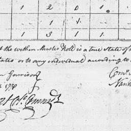 Document, 1778 March 06